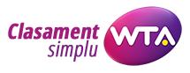 Clasament WTA