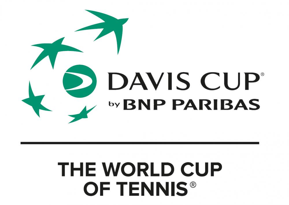 Cupa Davis - sferturi de finala