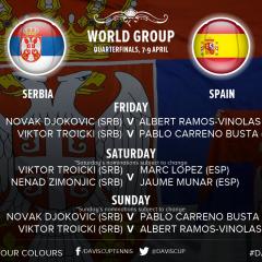Djokovic – Ramos, în deschiderea meciului Serbia – Spania, din sferturile Cupei Davis