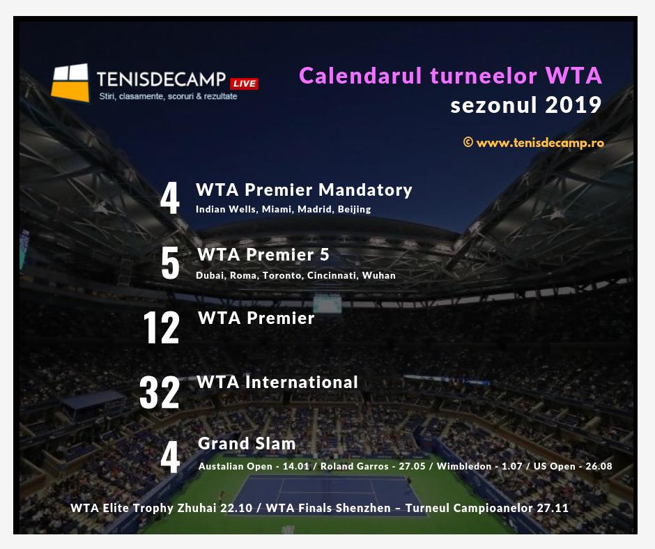 Turnee WTA 2019