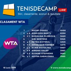Simona Halep a coborat 5 locuri in clasamentul WTA dupa Roland Garros