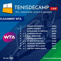 Clasamentul WTA – Simona Halep a urcat pe pozitia a 4-a