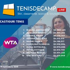 Bianca Andreescu, lidera in clasamentul veniturilor din tenis