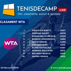 Clasamentul WTA oficial – luni, 24 februarie 2020