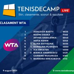 Simona Halep a părăsit top 10 WTA